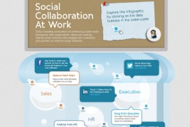 hootsuite-social-collaboration-at-work